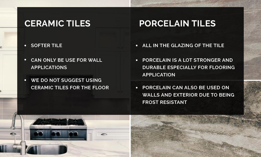 Differences Between Ceramic & Porcelain Tiles